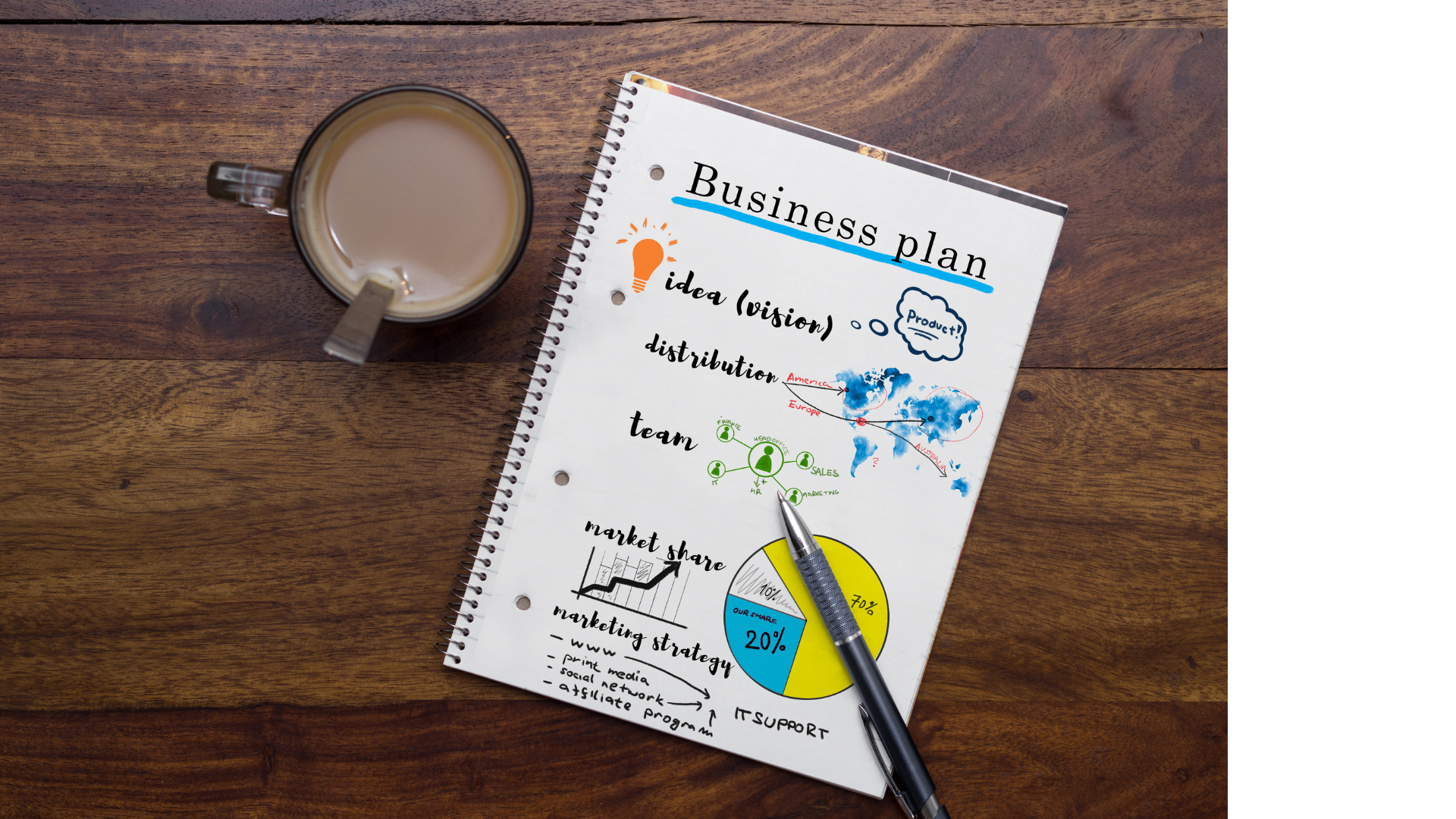Planning Your Fashion Business Plan 1 of 3